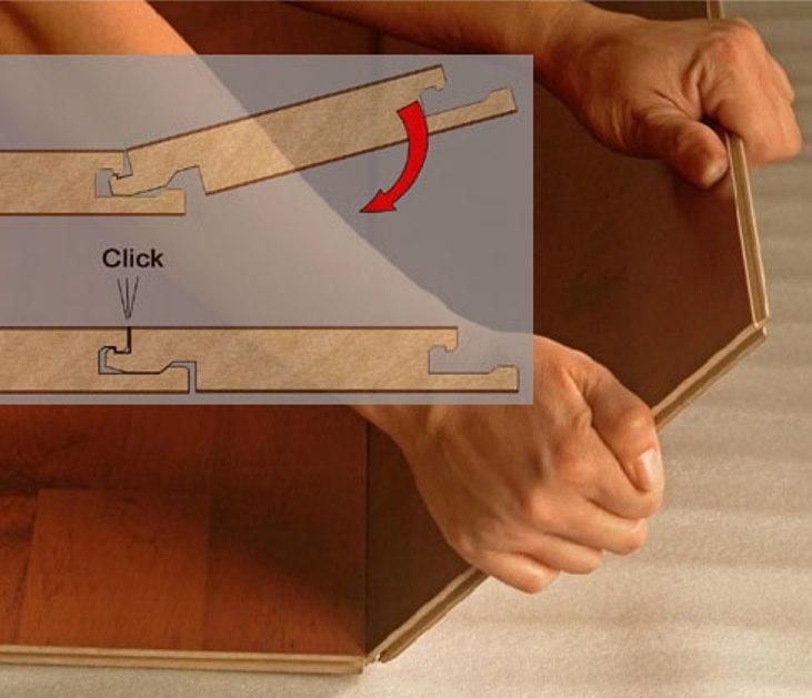 Способ укладки Click