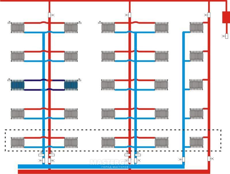 Схема распределения тепла в многоквартирном доме
